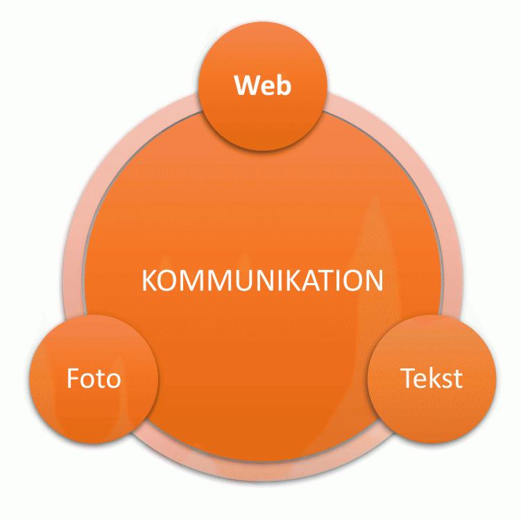 illustrasjon kommunikasjon2