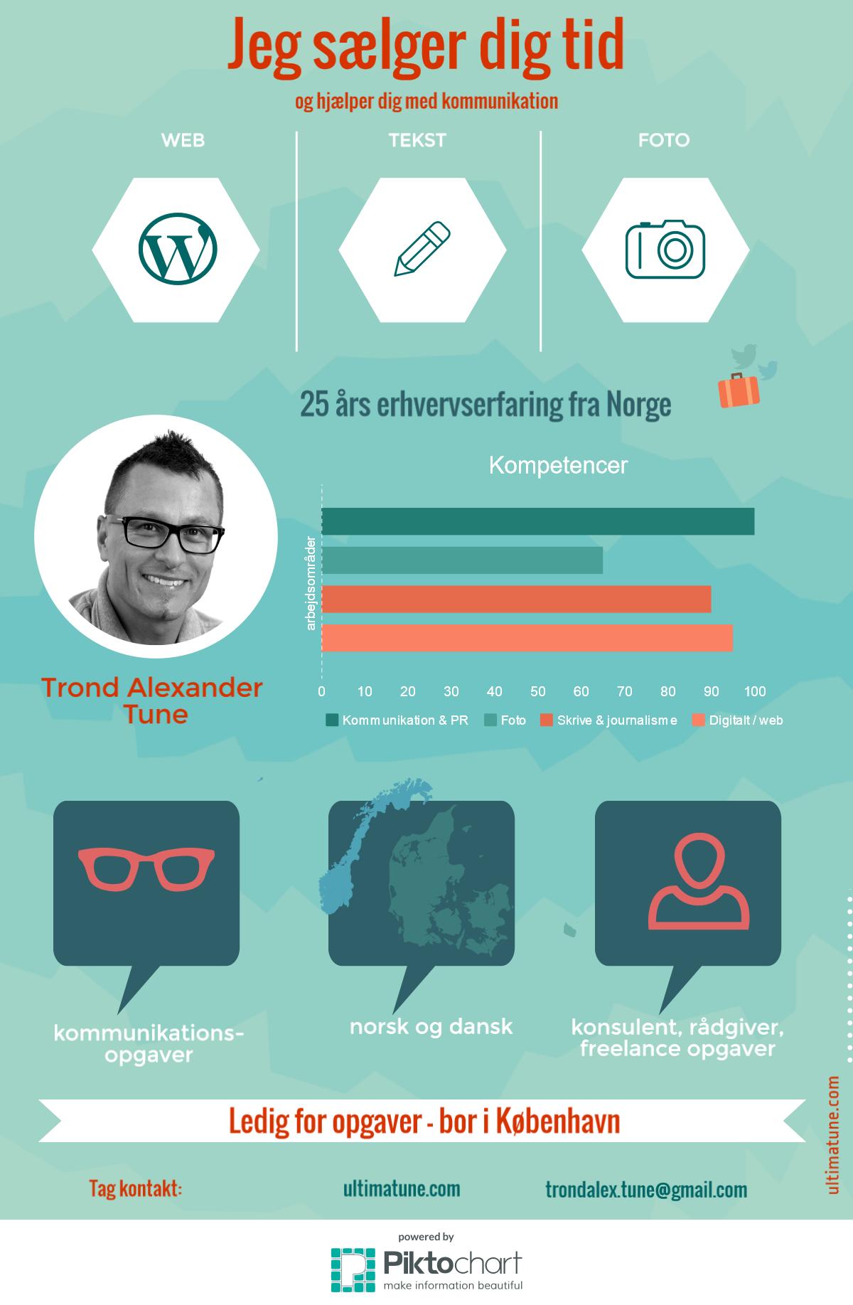 Infografik salgsplakat